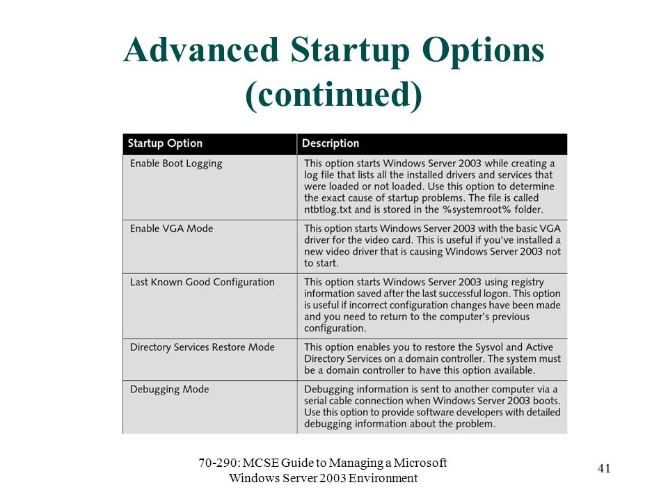 70-290: MCSE Guide to Managing a Microsoft Windows Server 2003 Environment 41 Advanced Startup Options (continued)