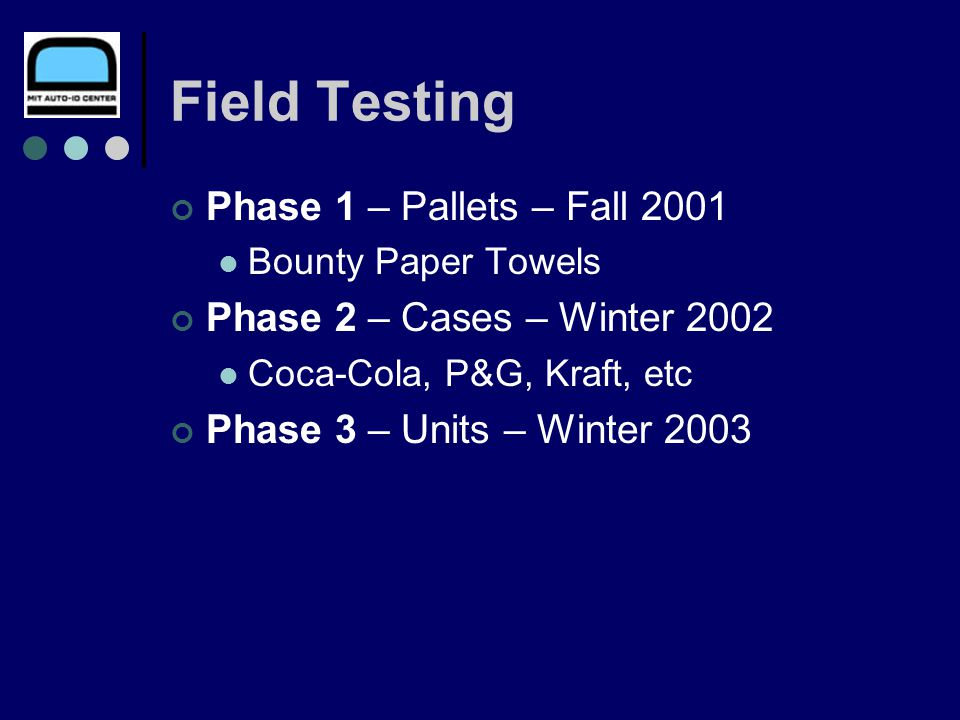 Field Testing Phase 1 – Pallets – Fall 2001 Bounty Paper Towels Phase 2 – Cases – Winter 2002 Coca-Cola, P&G, Kraft, etc Phase 3 – Units – Winter 2003