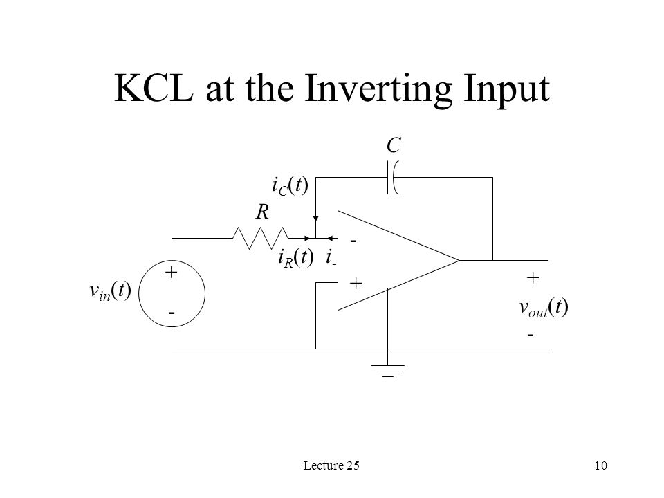 Lecture 2510 KCL at the Inverting Input - + v in (t) R C v out (t) iR(t)iR(t) iC(t)iC(t) i-i-