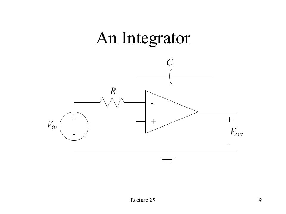 Lecture 259 An Integrator - + V in V out R C