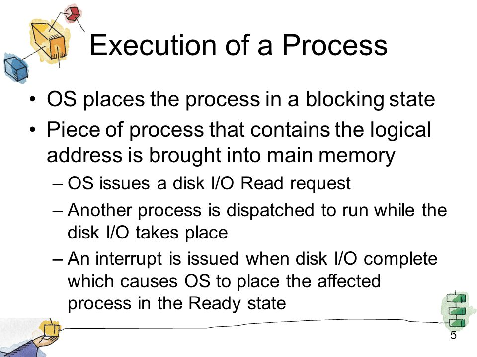 5 Execution of a Process OS places the process in a blocking state Piece of process that contains the logical address is brought into main memory –OS issues a disk I/O Read request –Another process is dispatched to run while the disk I/O takes place –An interrupt is issued when disk I/O complete which causes OS to place the affected process in the Ready state