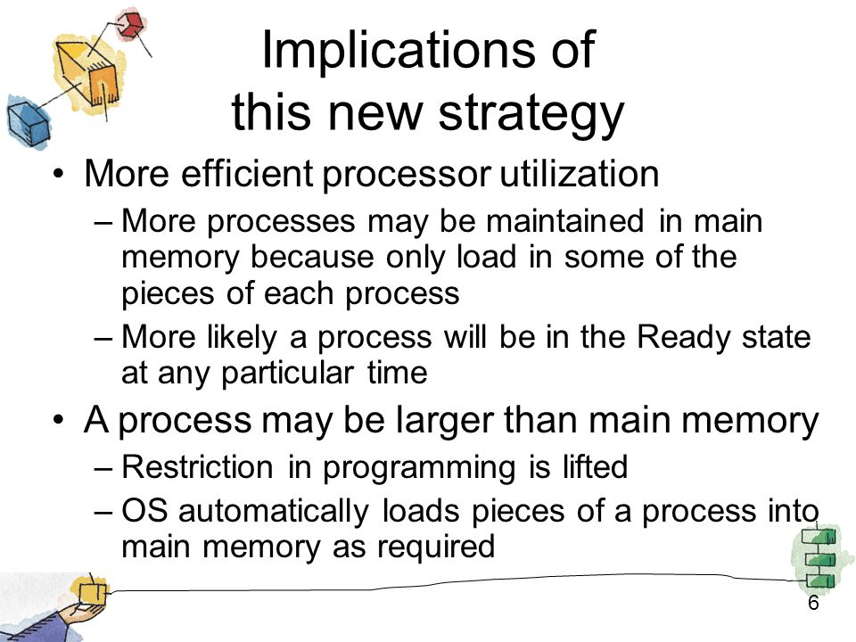 6 Implications of this new strategy More efficient processor utilization –More processes may be maintained in main memory because only load in some of the pieces of each process –More likely a process will be in the Ready state at any particular time A process may be larger than main memory –Restriction in programming is lifted –OS automatically loads pieces of a process into main memory as required