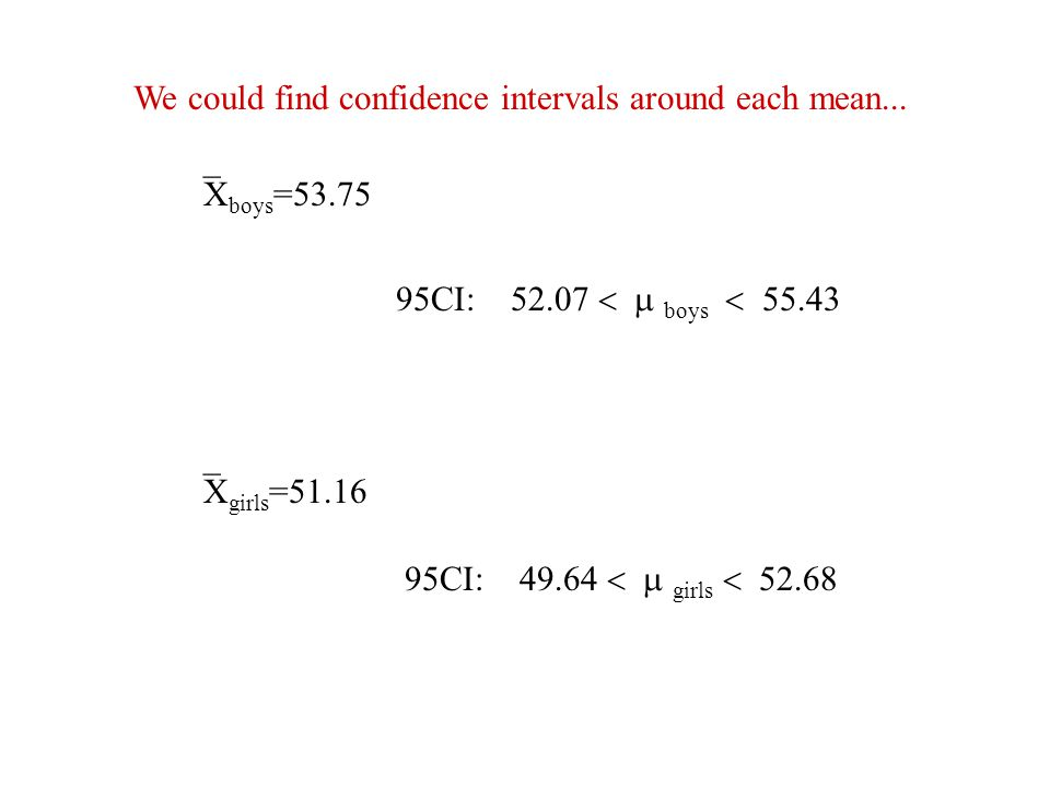 X boys =53.75 _ X girls =51.16 _ 95CI:   boys  CI:   girls  We could find confidence intervals around each mean...