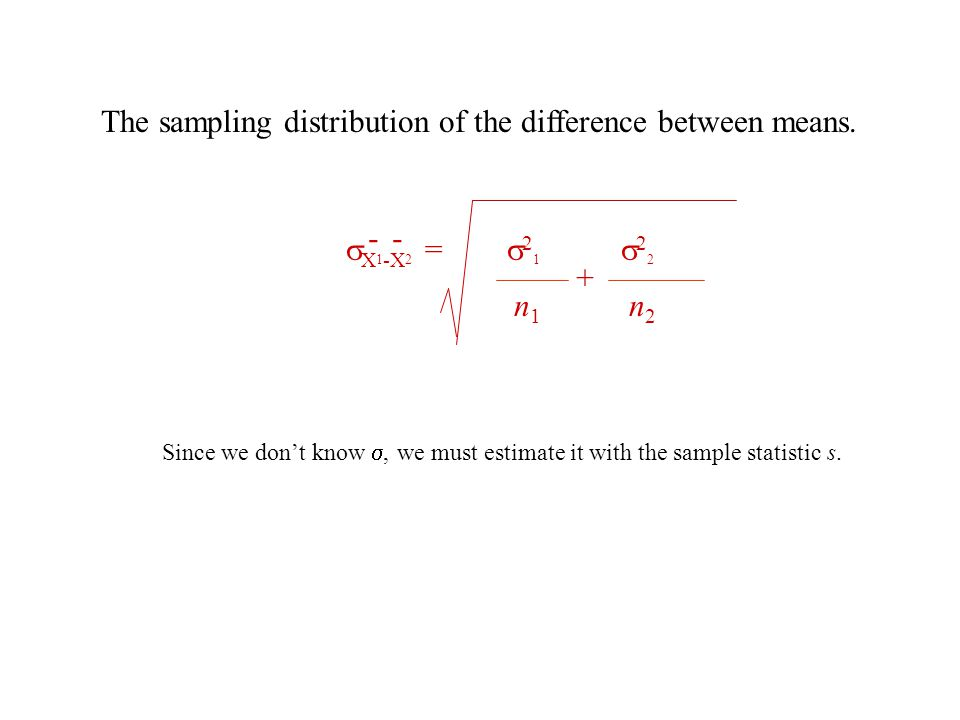 The sampling distribution of the difference between means.