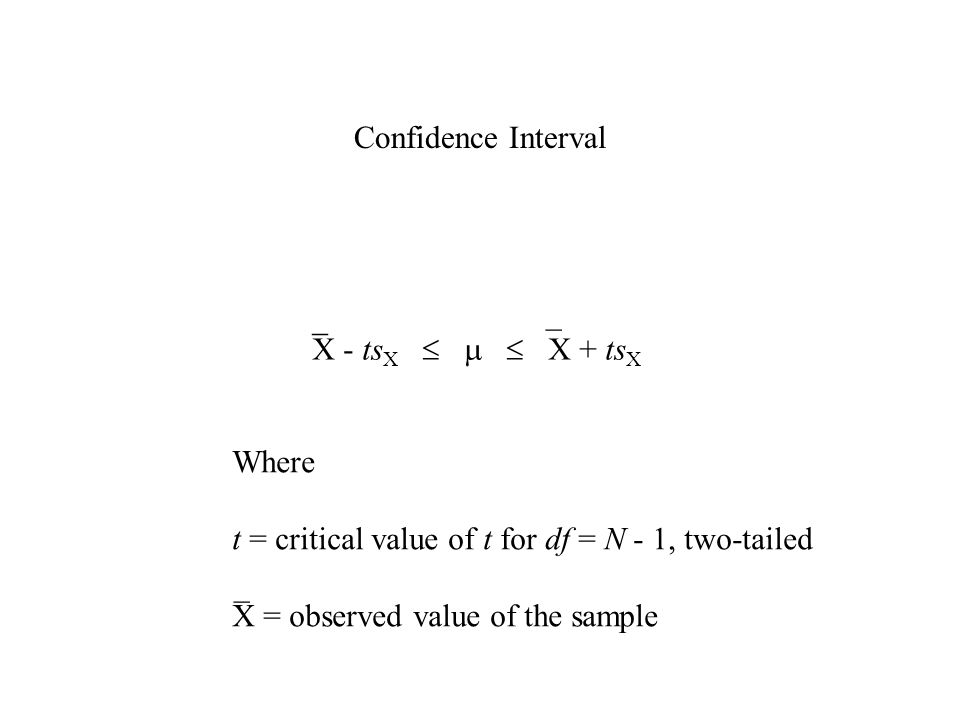 Confidence Interval X - ts X    X + ts X _ _ Where t = critical value of t for df = N - 1, two-tailed X = observed value of the sample _