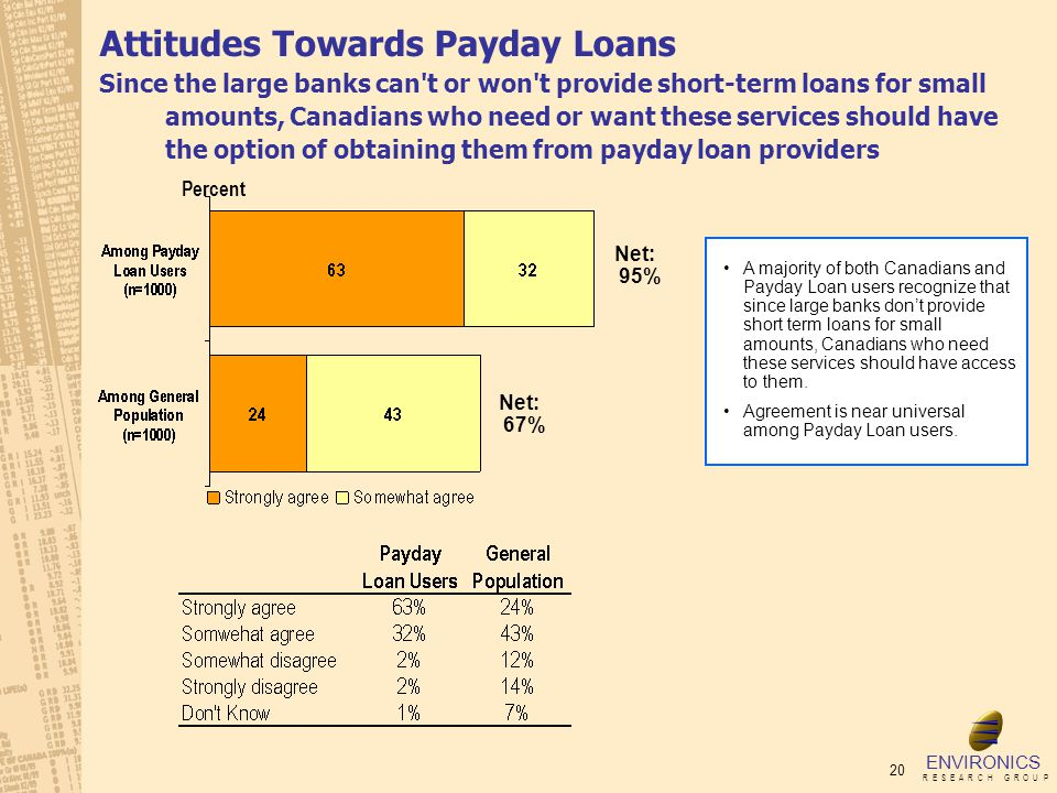 Payday loan roy utah picture 2