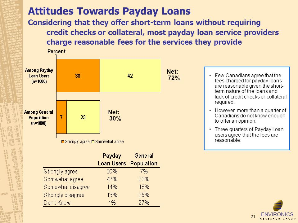 Cash loan.org picture 2