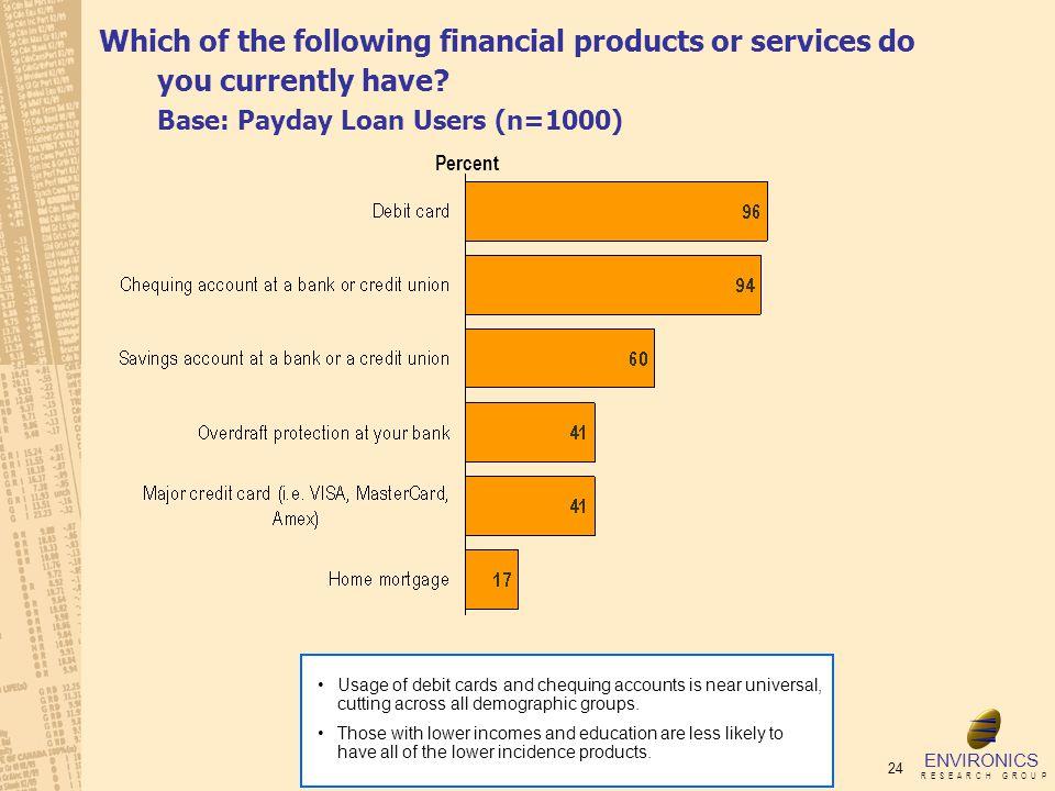 Cash loans sunnyside pretoria image 4