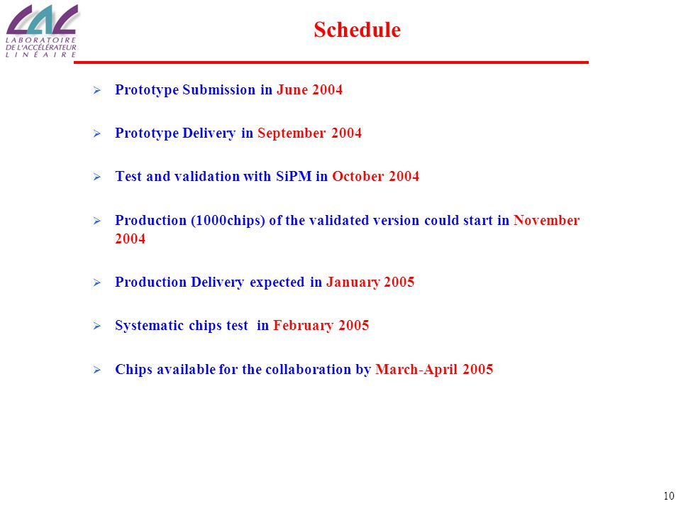 10 Schedule  Prototype Submission in June 2004  Prototype Delivery in September 2004  Test and validation with SiPM in October 2004  Production (1000chips) of the validated version could start in November 2004  Production Delivery expected in January 2005  Systematic chips test in February 2005  Chips available for the collaboration by March-April 2005