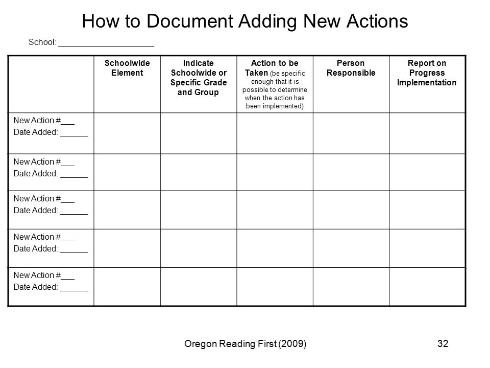 Oregon Reading First (2009)32 How to Document Adding New Actions Schoolwide Element Indicate Schoolwide or Specific Grade and Group Action to be Taken (be specific enough that it is possible to determine when the action has been implemented) Person Responsible Report on Progress Implementation New Action #___ Date Added: ______ New Action #___ Date Added: ______ New Action #___ Date Added: ______ New Action #___ Date Added: ______ New Action #___ Date Added: ______ School: _____________________