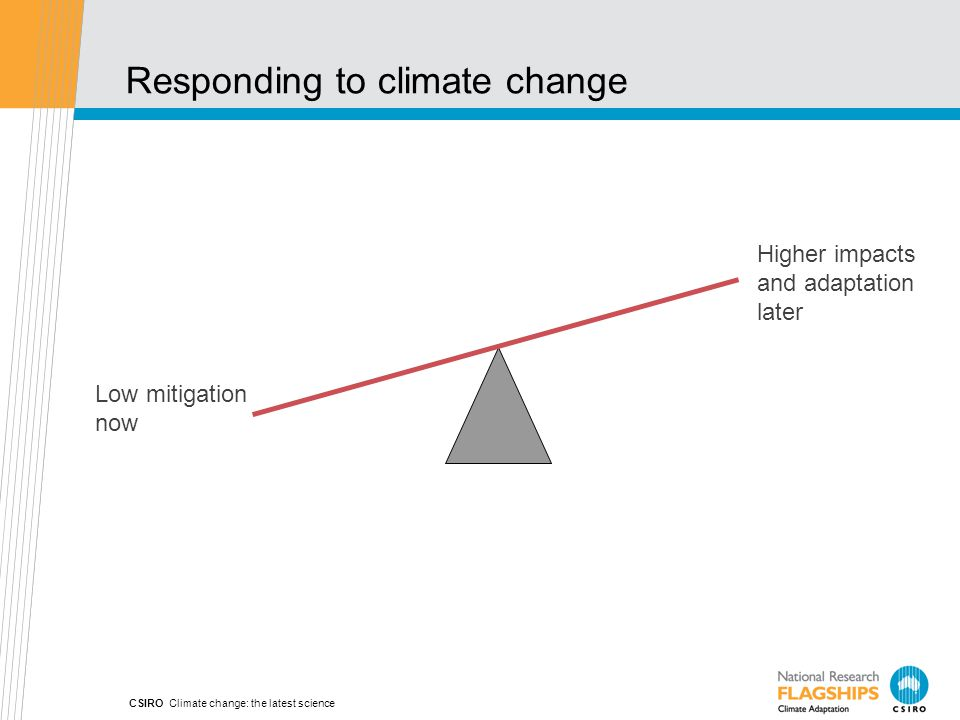Responding to climate change CSIRO Climate change: the latest science Low mitigation now Higher impacts and adaptation later