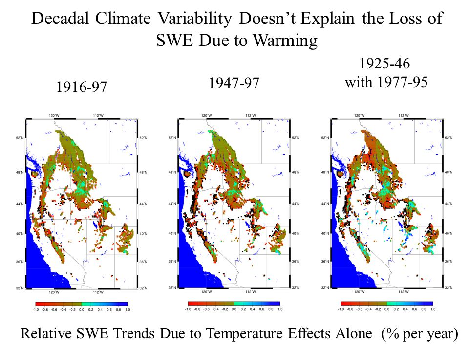 Decadal Climate Variability Doesn't Explain the Loss of SWE Due to Warming with Relative SWE Trends Due to Temperature Effects Alone (% per year)