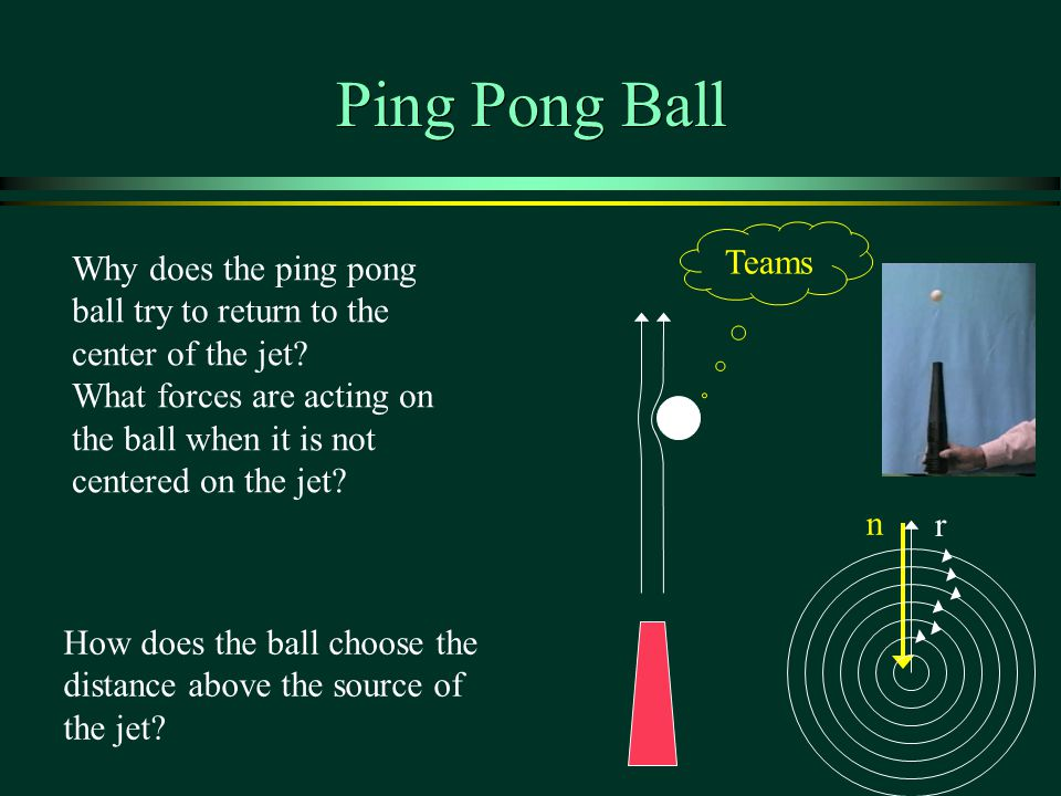 Ping Pong Ball Why does the ping pong ball try to return to the center of the jet.