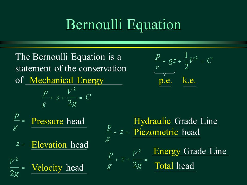 Bernoulli Equation The Bernoulli Equation is a statement of the conservation of ____________________ Mechanical Energy p.e.k.e.
