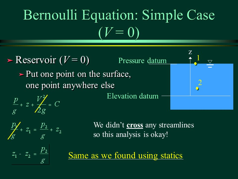Bernoulli Equation: Simple Case (V = 0) ä Reservoir (V = 0) ä Put one point on the surface, one point anywhere else ä Reservoir (V = 0) ä Put one point on the surface, one point anywhere else z Elevation datum Pressure datum 1 2 Same as we found using statics We didn't cross any streamlines so this analysis is okay!