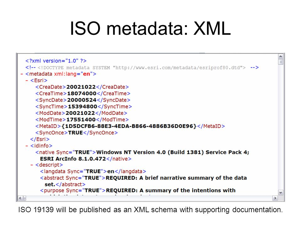 ISO metadata: XML ISO will be published as an XML schema with supporting documentation.