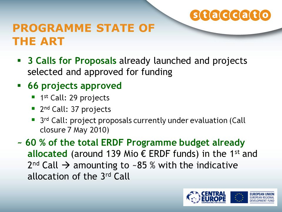 PROGRAMME STATE OF THE ART  3 Calls for Proposals already launched and projects selected and approved for funding  66 projects approved  1 st Call: 29 projects  2 nd Call: 37 projects  3 rd Call: project proposals currently under evaluation (Call closure 7 May 2010) ~ 60 % of the total ERDF Programme budget already allocated (around 139 Mio € ERDF funds) in the 1 st and 2 nd Call  amounting to ~85 % with the indicative allocation of the 3 rd Call