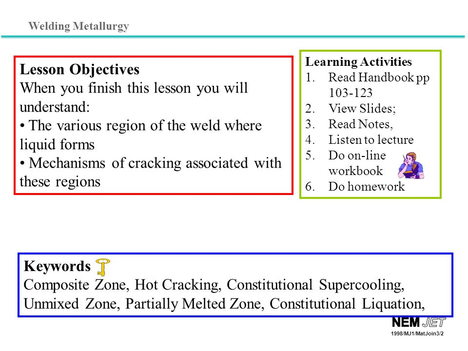 1998/MJ1/MatJoin3/2 Lesson Objectives When you finish this lesson you will understand: The various region of the weld where liquid forms Mechanisms of cracking associated with these regions Learning Activities 1.Read Handbook pp 103-123 2.View Slides; 3.Read Notes, 4.Listen to lecture 5.Do on-line workbook 6.Do homework Keywords Composite Zone, Hot Cracking, Constitutional Supercooling, Unmixed Zone, Partially Melted Zone, Constitutional Liquation,