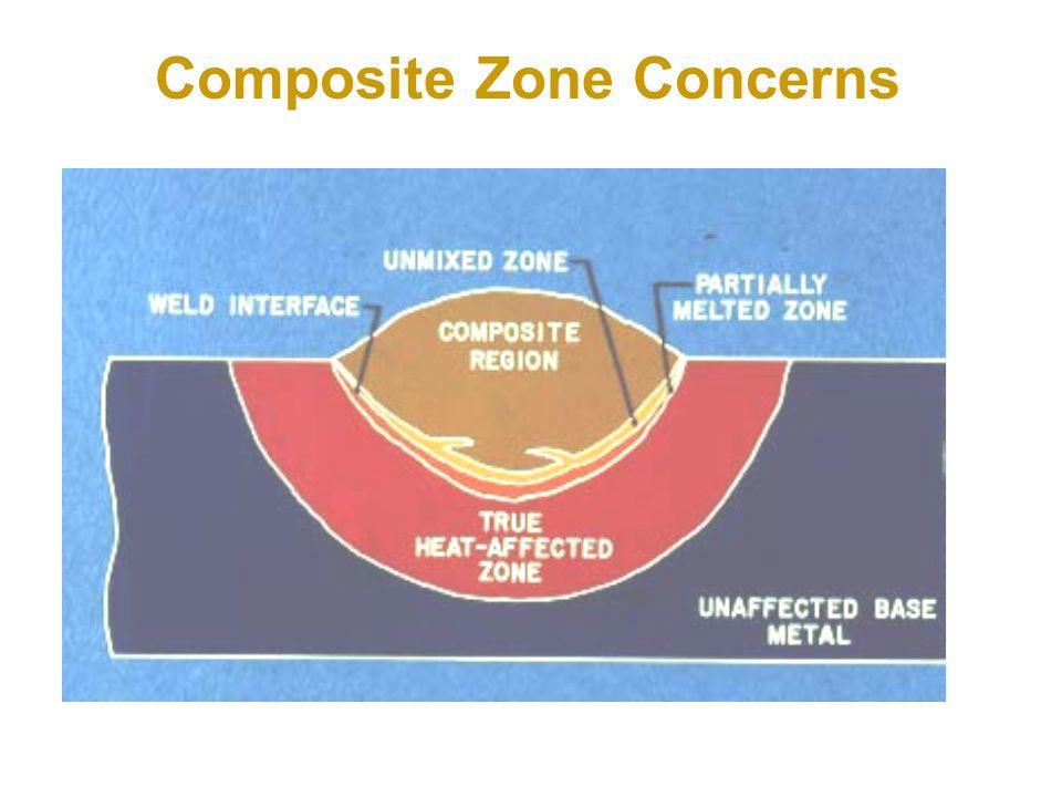 Composite Zone Concerns