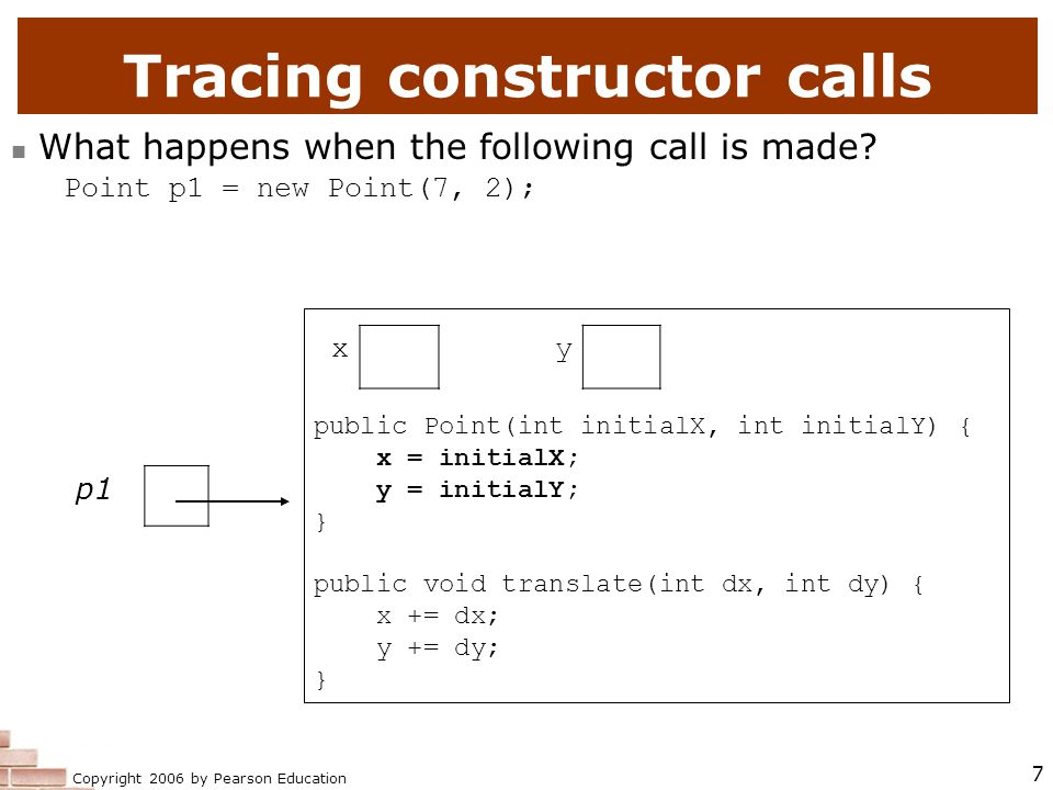Copyright 2006 by Pearson Education 7 Tracing constructor calls What happens when the following call is made.