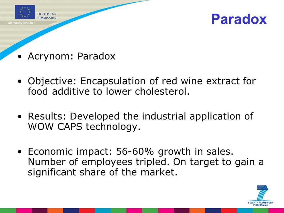 Paradox Acrynom: Paradox Objective: Encapsulation of red wine extract for food additive to lower cholesterol.