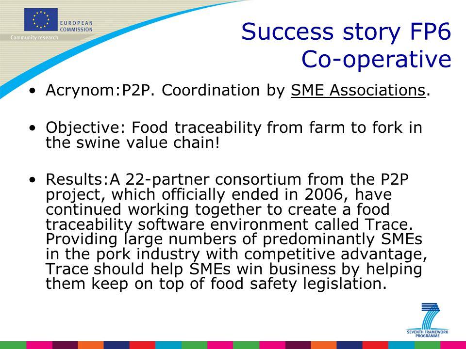 Acrynom:P2P. Coordination by SME Associations.