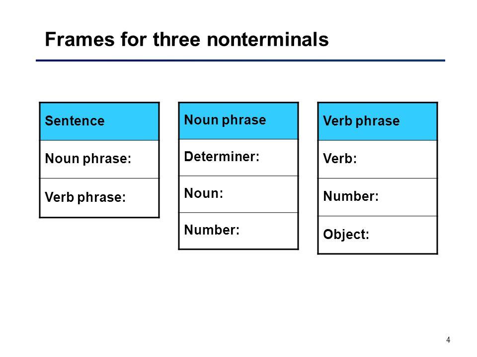 1 Understanding Natural Language The Natural Language Understanding