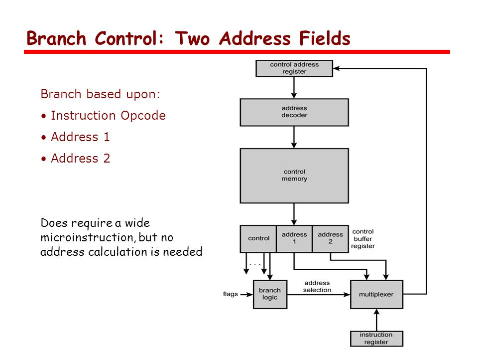 Branch Control: Two Address Fields Branch based upon: Instruction Opcode Address 1 Address 2 Does require a wide microinstruction, but no address calculation is needed