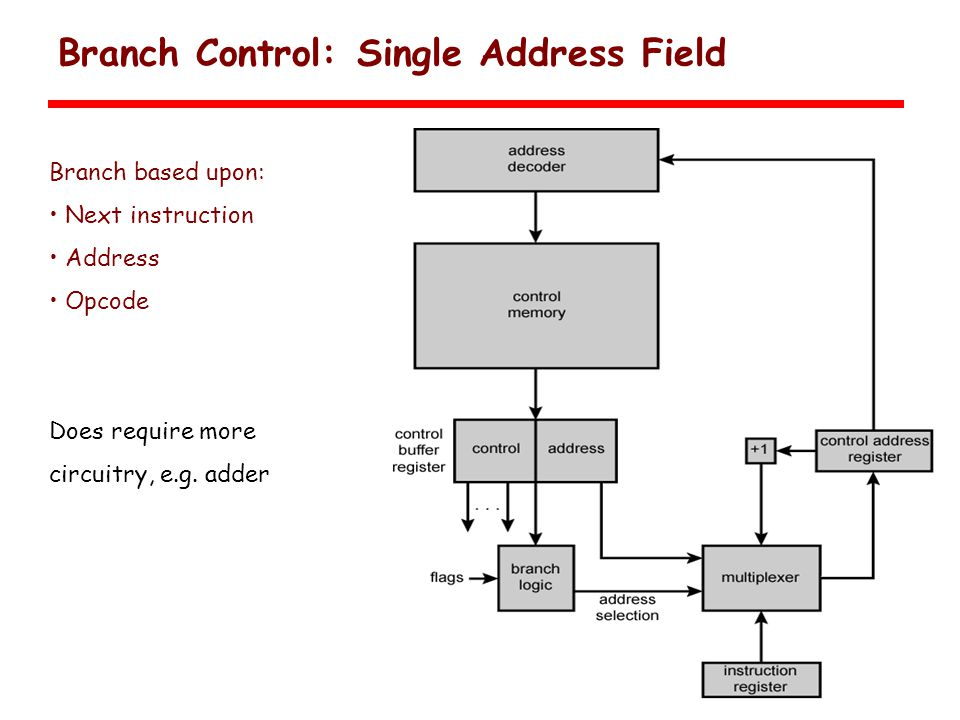 Branch Control: Single Address Field Branch based upon: Next instruction Address Opcode Does require more circuitry, e.g.