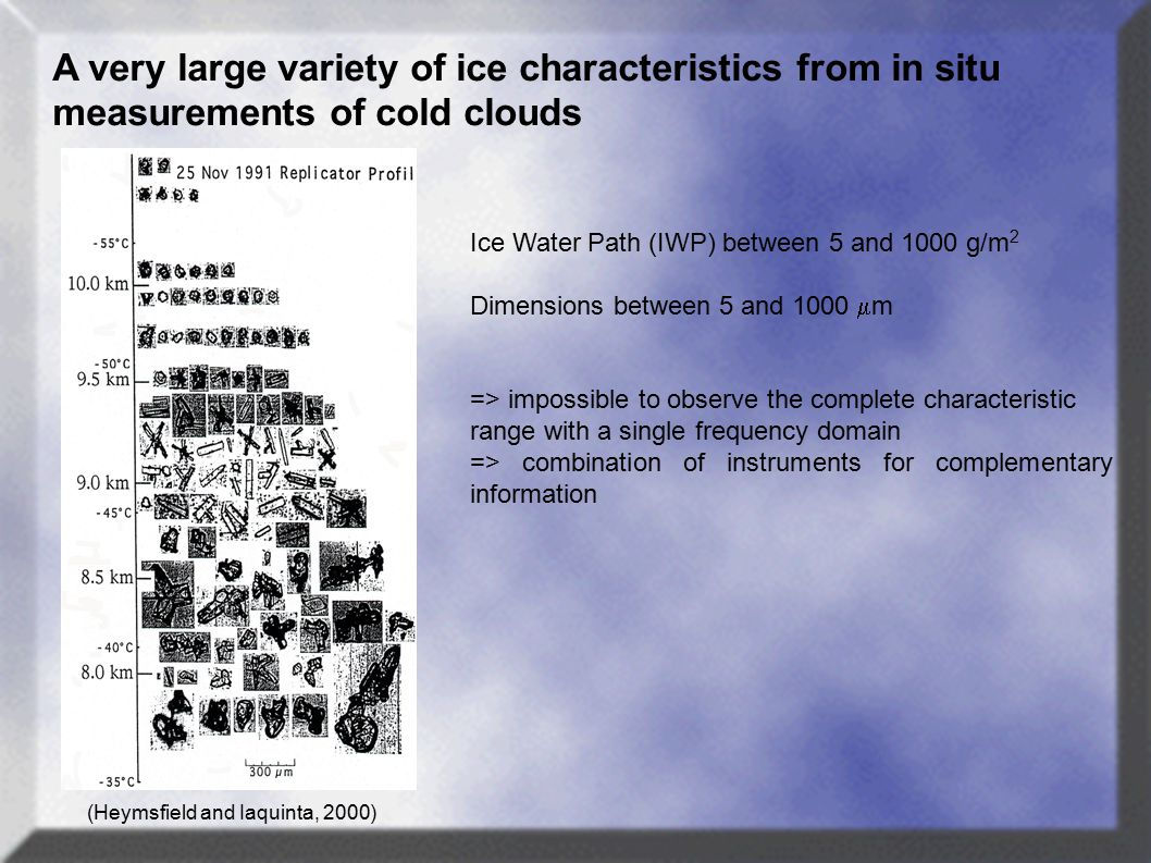 A very large variety of ice characteristics from in situ measurements of cold clouds Ice Water Path (IWP) between 5 and 1000 g/m 2 Dimensions between 5 and 1000  m => impossible to observe the complete characteristic range with a single frequency domain => combination of instruments for complementary information (Heymsfield and Iaquinta, 2000)