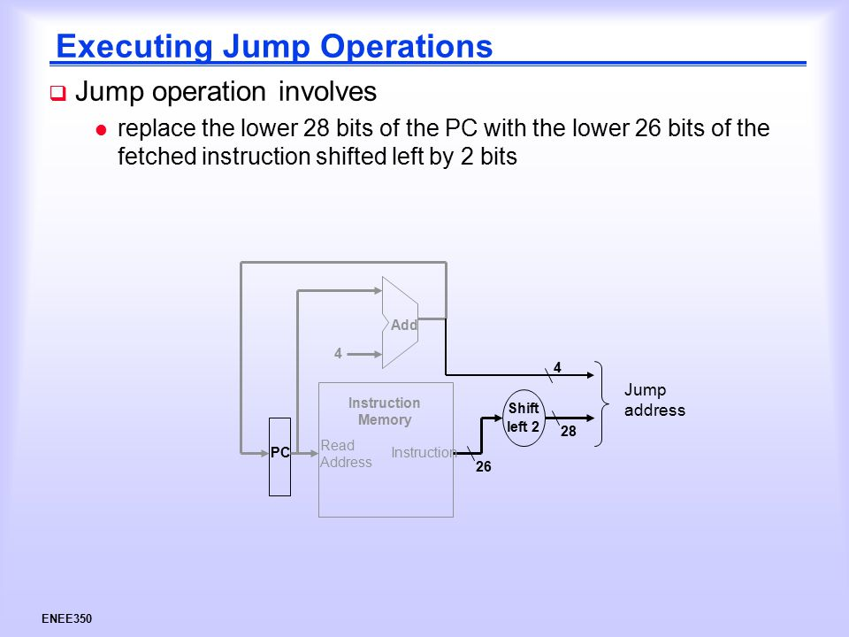 ENEE350 Executing Jump Operations  Jump operation involves l replace the lower 28 bits of the PC with the lower 26 bits of the fetched instruction shifted left by 2 bits Read Address Instruction Memory Add PC 4 Shift left 2 Jump address
