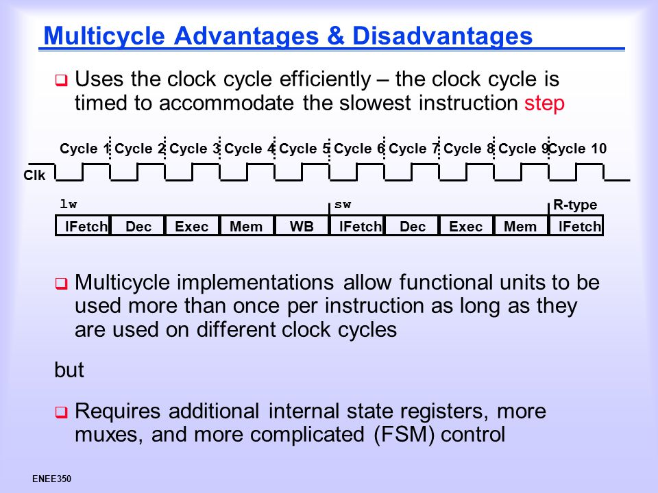 ENEE350 Multicycle Advantages & Disadvantages  Uses the clock cycle efficiently – the clock cycle is timed to accommodate the slowest instruction step  Multicycle implementations allow functional units to be used more than once per instruction as long as they are used on different clock cycles but  Requires additional internal state registers, more muxes, and more complicated (FSM) control Clk Cycle 1 IFetchDecExecMemWB Cycle 2Cycle 3Cycle 4Cycle 5Cycle 6Cycle 7Cycle 8Cycle 9Cycle 10 IFetchDecExecMem lwsw IFetch R-type