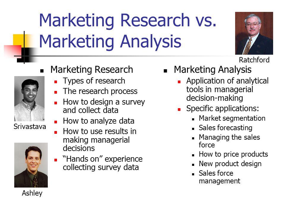 marketing research essay