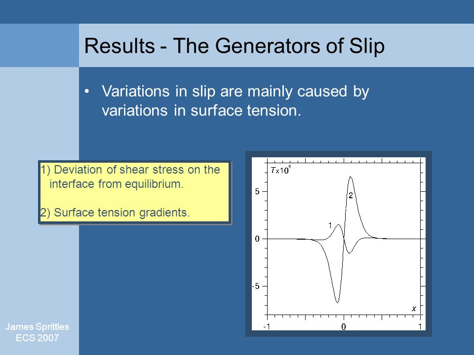 James Sprittles ECS 2007 Results - The Generators of Slip Variations in slip are mainly caused by variations in surface tension.
