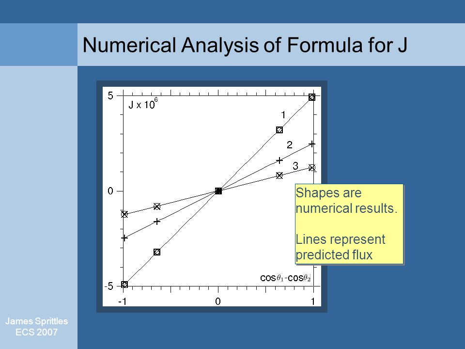 James Sprittles ECS 2007 Numerical Analysis of Formula for J Shapes are numerical results.