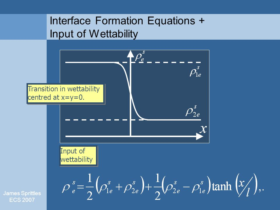 James Sprittles ECS 2007 Interface Formation Equations + Input of Wettability Transition in wettability centred at x=y=0.