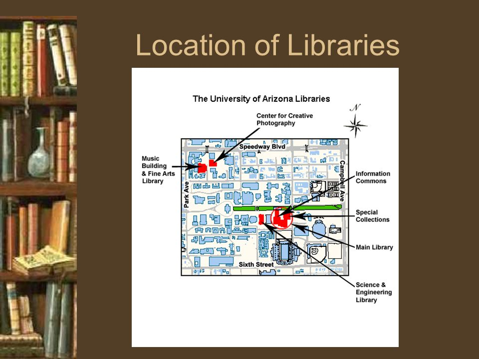 Location of Libraries