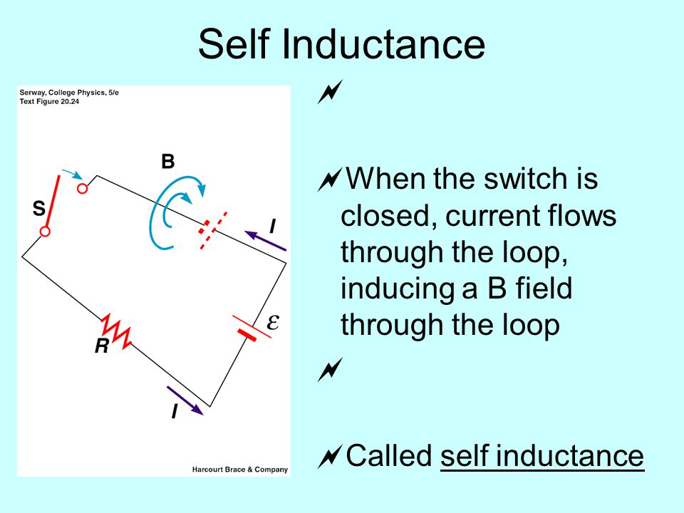 Self Inductance   When the switch is closed, current flows through the loop, inducing a B field through the loop   Called self inductance