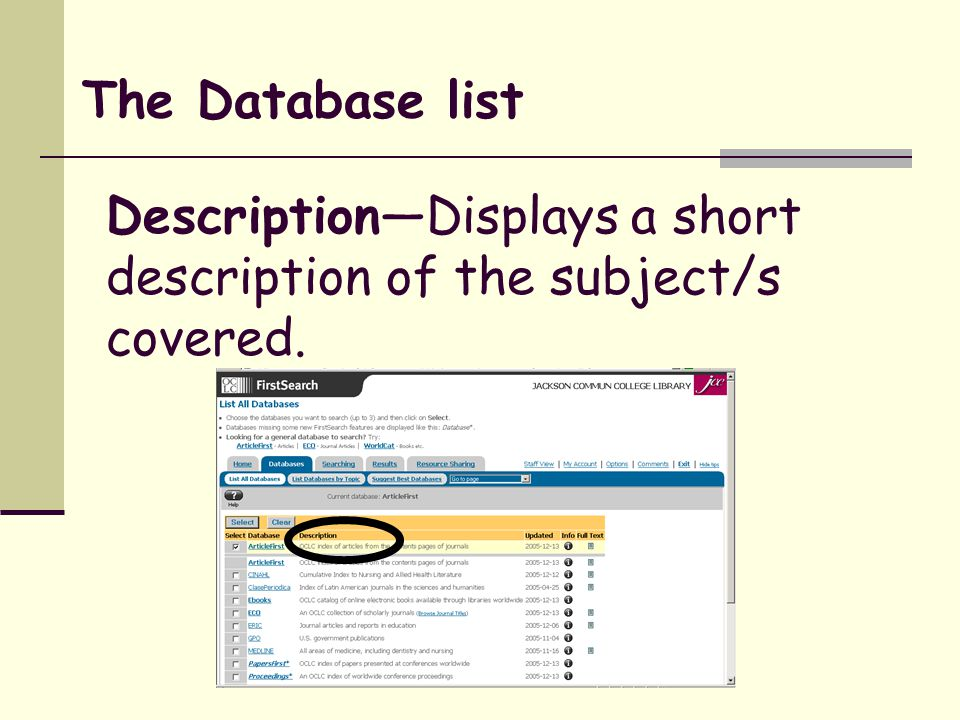 Description—Displays a short description of the subject/s covered. The Database list
