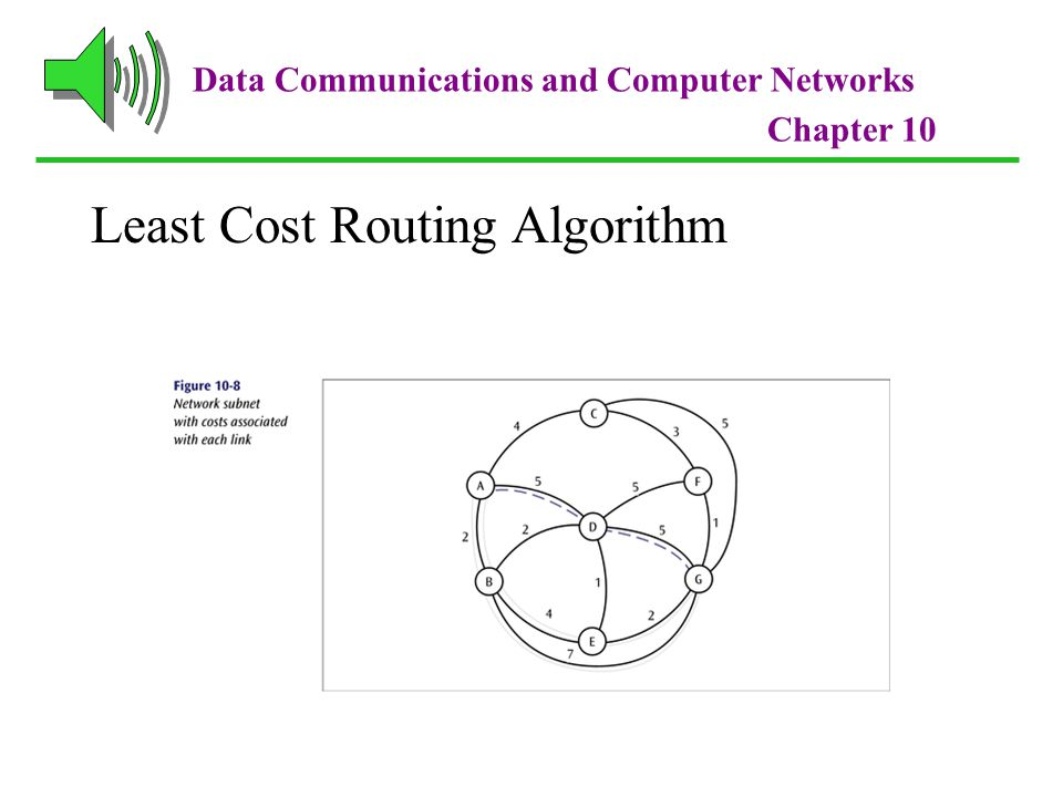 Data Communications and Computer Networks Chapter 10 Least Cost Routing Algorithm