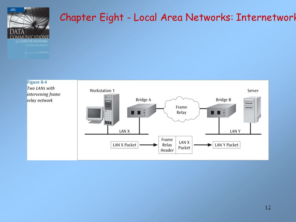 12 Chapter Eight - Local Area Networks: Internetworking