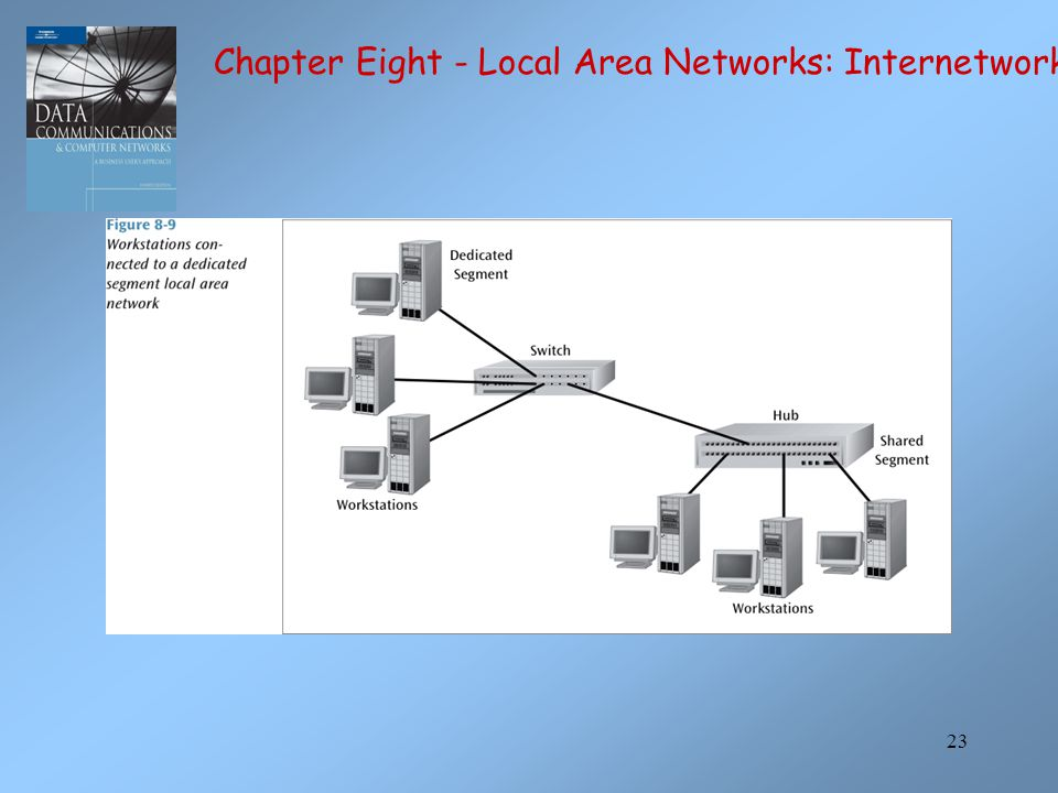 23 Chapter Eight - Local Area Networks: Internetworking