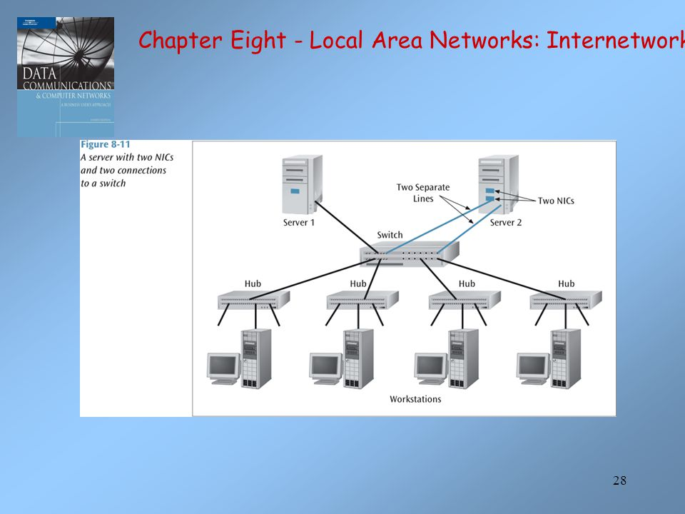 28 Chapter Eight - Local Area Networks: Internetworking