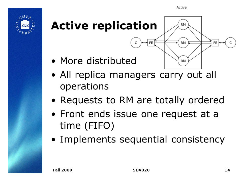 Fall 20095DV02014 Active replication More distributed All replica managers carry out all operations Requests to RM are totally ordered Front ends issue one request at a time (FIFO) Implements sequential consistency