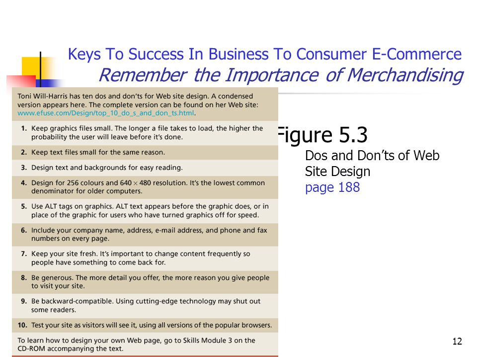 12 Keys To Success In Business To Consumer E-Commerce Remember the Importance of Merchandising Figure 5.3 Dos and Don'ts of Web Site Design page 188