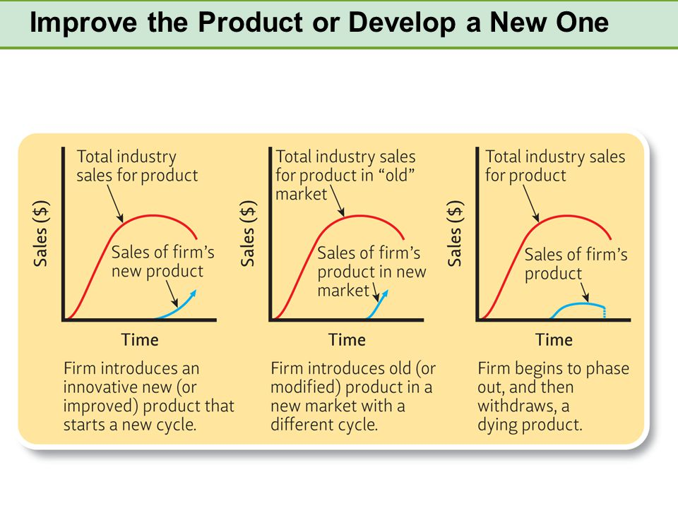 Improve the Product or Develop a New One