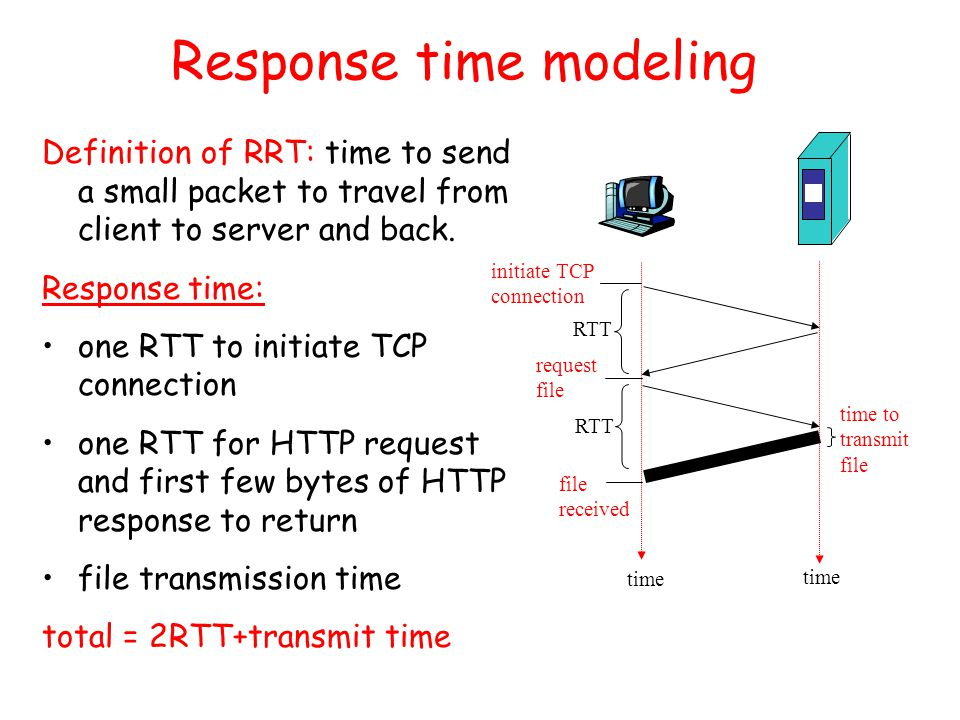 Response time modeling Definition of RRT: time to send a small packet to travel from client to server and back.