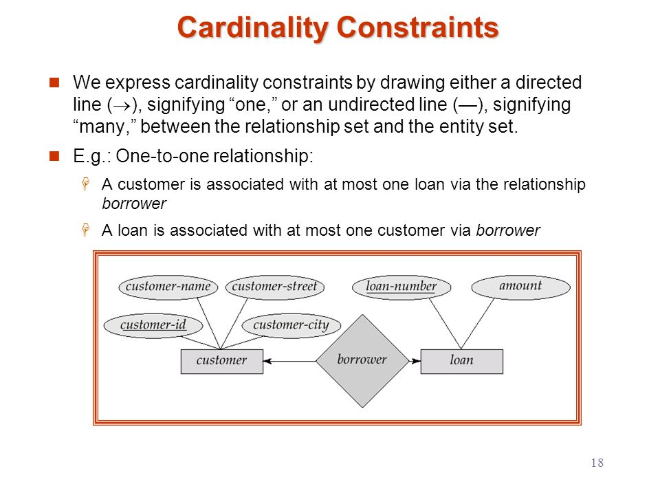 18 Cardinality Constraints We express cardinality constraints by drawing either a directed line (  ), signifying one, or an undirected line (—), signifying many, between the relationship set and the entity set.