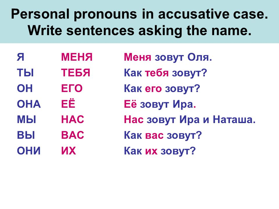 English Exercises Personal Pronouns