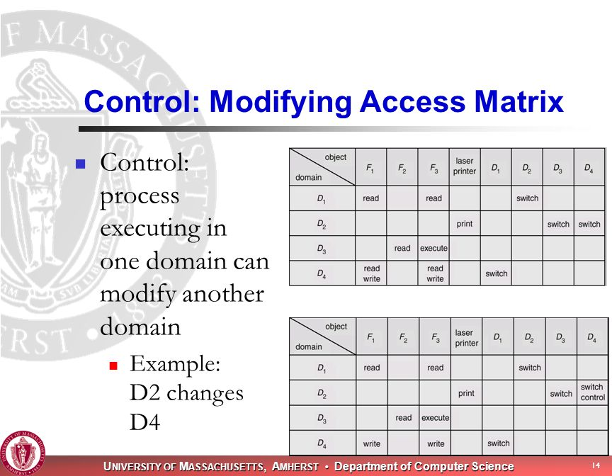 U NIVERSITY OF M ASSACHUSETTS, A MHERST Department of Computer Science 14 Control: Modifying Access Matrix Control: process executing in one domain can modify another domain Example: D2 changes D4